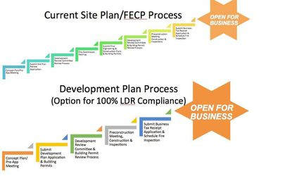 Eustis condenses its development approval process from eight to five steps.
