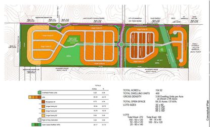 Richland seeks zoning approval for 155 acres of new homes in Minneola