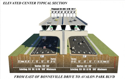 CFX to strike deal with Turnpike for 408 extension, seek LOIs for Osceola studies