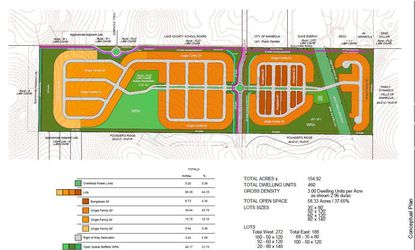 Conceptual plan for the Parkview Oaks development in Minneola, totaling 155 acres with a proposed 460 homes.