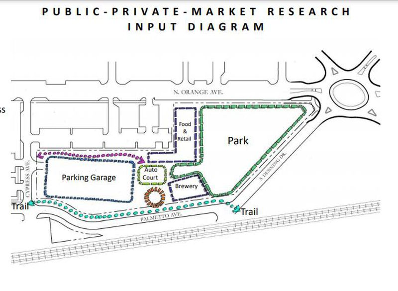 A conceptual site plan for the 3.5-acre Progress Point property includes space for a public park, retail and restaurant commercial space, a brewery, parking garage, pedestrian pathways and auto pick-up/drop-off area.