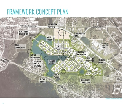 Osceola County Commissioners adopted the conceptual plan for the Florida Tech Farm and gave planners from Perkins+Will the go ahead to move onto phase two of the design process.
